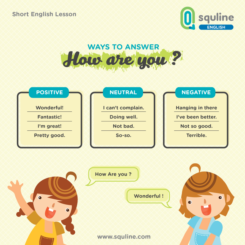 ways to say how are you ?